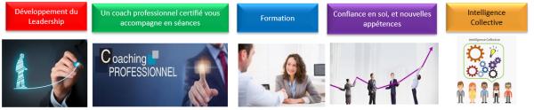 leadership-action-management